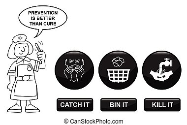 Flu prevention icon set isolated on white background with prevention is better than cure message