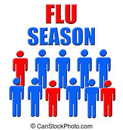 flu season - blue and red figures flu season poster...