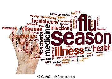 Flu season word cloud concept