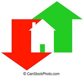 fluctuer, logement, marché