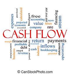 flujo de fondos, palabra, nube, concepto