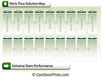 flujo del trabajo, solución, mapa