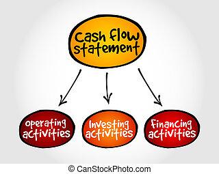 flujo, efectivo, declaración