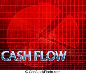 flujo, presupuestación, efectivo