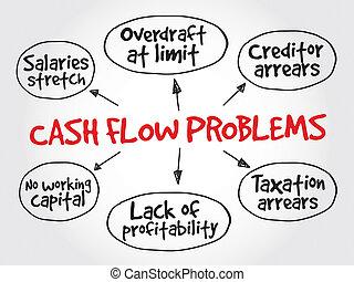 flujo, problemas, efectivo