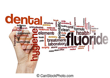 Fluoride word cloud concept