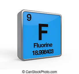 Fluorine Element Periodic Table isolated on white background. 3D Render