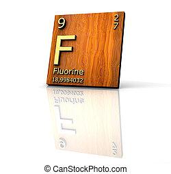 fluorine, vorm, periodieke tafel van eerste beginselen
