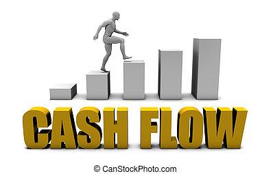 fluxo, dinheiro