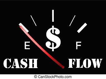 fluxo, dinheiro, vazio