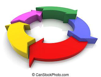 fluxograma, circular, 3d, refletivo