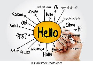 fluxograma, olá, mapa, linguagens, mente, diferente