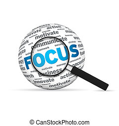 Focus 3d Word Sphere with magnifying glass on white background.