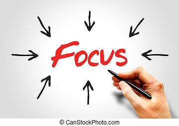 Focus arrows directions, business concept
