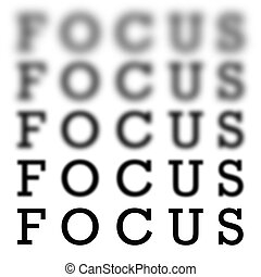 Focus Chart Scale - The word focus in 5 different variations...