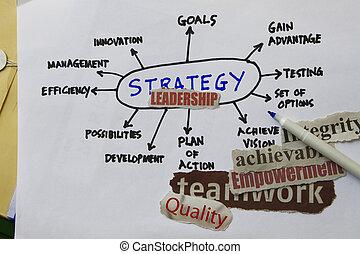 Focus on Leadership