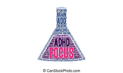 Focus Word Cloud - Focus ADHD word cloud on a white...