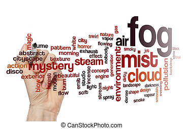 Fog word cloud concept