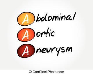 fogalom, háttér, körülírt ütőértágulat, betűszó, aaa, hasi, -, aorta-