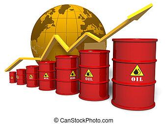 fogalom, kereskedés, olaj