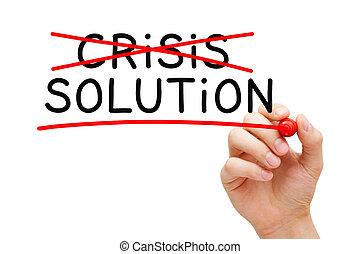 fogalom, krízis, oldás, kezezés írás