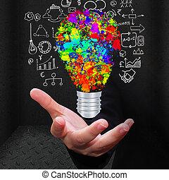 fogalom, kreatív, gondolat, oktatás