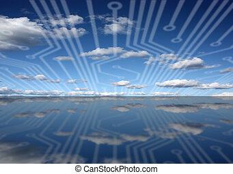 fogalom, technológia, horizont