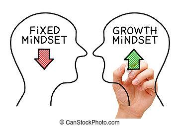fogalom, vs, mindset, növekedés, állandó