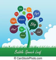 foglia, fiore, discorso, albero, bolla