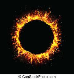 fogo, círculo
