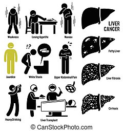 foie, symptômes, cancer