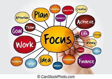 fokus, verstand, landkarte, flußdiagramm, mit, markierung