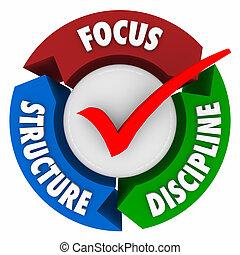 fokusera, struktur, disciplin, bock markera, kontroll,...