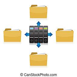 folder info storage