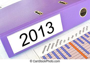 folder on a market report