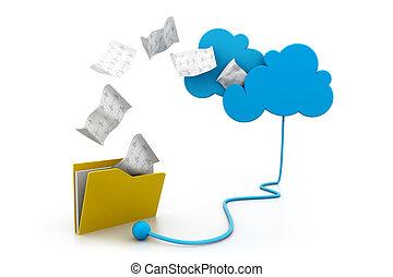 Folder upload to Cloud Server