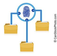 Folders connection security fingerprint diagram