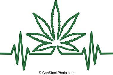 folha cânhamo, marijuana, frequence
