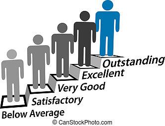 folk, förbättring, steg, utmärkt, prestation, uppåt