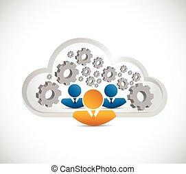 folk., firma, sky, computing