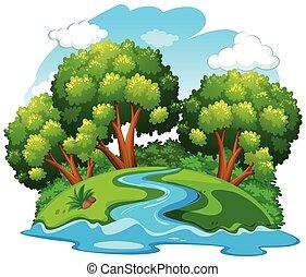 folyó, természetes, táj