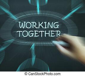 fonctionnement, moyens, ensemble, équipes, diagramme, coopérer