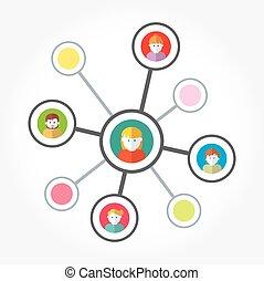 fonctionnement, social, illustration, vecteur, équipe, réseaux