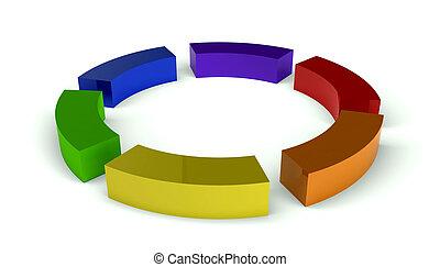 fondamental, couleurs, roue, dans, 3d, isolé