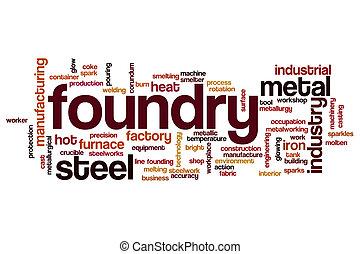 fonderia, parola, nuvola