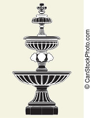 fontanna, klasyk