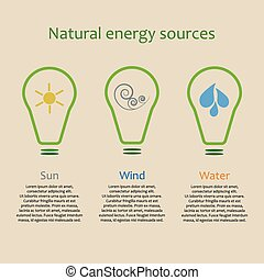 fontes, energia, natural, infographics