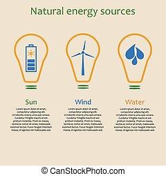 fontes, energia, natural