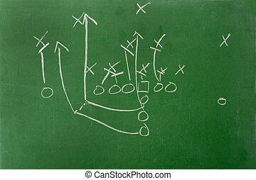 Fooball play Diagram on Chalkboard - An American football...