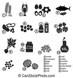 food alergens for restaurants